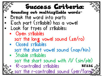 Success Criteria for Common Core Learning Targets in Reading 3rd {Editable}