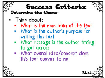 Success Criteria for Common Core Learning Targets in Reading 4th {Editable}