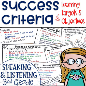 Success Criteria for Common Core Learning Targets in Speak & Listen 3rd Editable