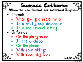 Success Criteria for Common Core Learning Targets in Speak & Listen 4th {Edit}