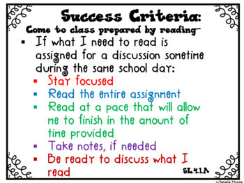 Success Criteria for Common Core Learning Targets in Speak & Listen 4th Editable