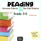 Reading Comprehension Assessment Tools: One Point Rubrics