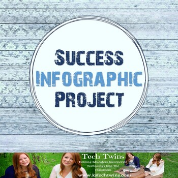 Success Infographic Project