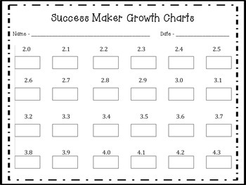 Success Maker Growth Charts