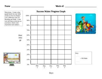 Success Maker Progress Graph