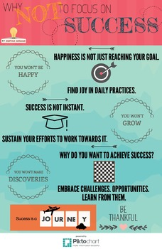 Success/Motivational Infographic