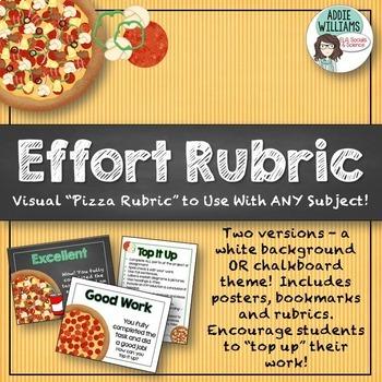 Effort Rubric / Self-Assessment Rubric