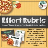 Effort Rubric / Self-Assessment Rubric