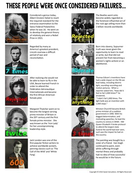 Success and Failure Posters (Growth Mindset)