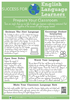 Success for English Language Learners: Prepare Your Classroom