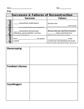 Successes and Failures of Reconstruction Graphic Organizer and Documents