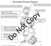 Successful Student Diagram