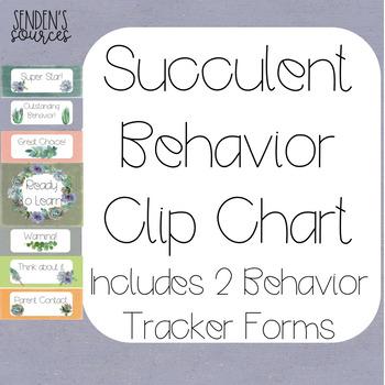 Succulent Behavior Clip Chart