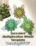 Succulent Multiplication Wheel Template