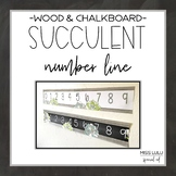 Succulent Number Line