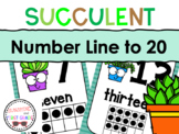 Succulent Number Line Posters