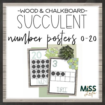 Succulent Number Posters