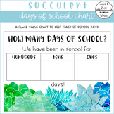 Succulent Place Value Days of School Classroom Chart