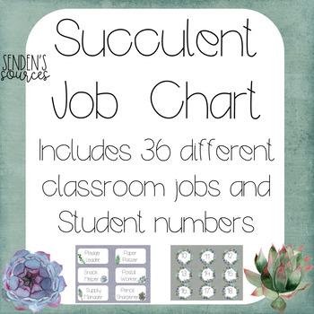 Succulent Theme Classroom Job Chart