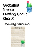 Succulent Themed (Colourful Pots) Reading Group Charts