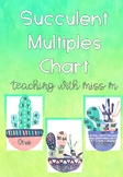 Succulent Themed Multiples Chart 1-12 #ausbts18