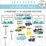 Succulent Weather Chart (3 Organizing Signs & 10 Weather Buttons)