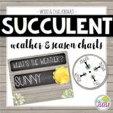 Succulent Weather & Seasons Chart