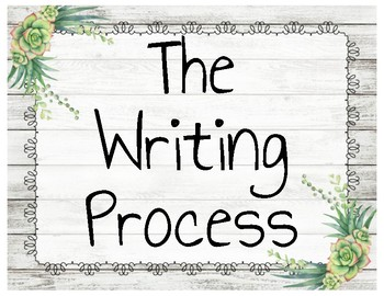 Succulent Writing Process Clip Chart