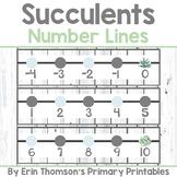 Succulents Number Line