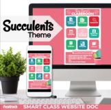 Parent Communication Google Slides Doc | Distance Learning | Succulents Cactus