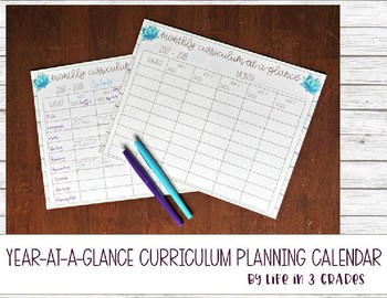 Succulents and Shiplap Curriculum at a Glance *Editable* Planning Calendar