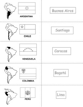 Sudamérica Flashcards