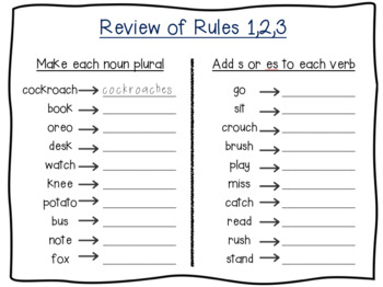 Suffix Bundle: Suffixes -ing -ed -s,es,ies