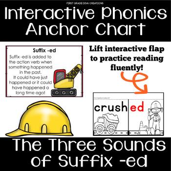 Phonics Rules~Suffix -ED Interactive Anchor Chart