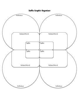 Suffix Graphic Organizer