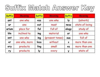 Suffix Match Workstation Game or Small Group Activity