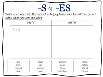 Suffix Package: s, es, ies Suffixes