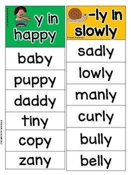 Suffixes: Sorting Practice