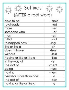 Suffix & Prefix Charts
