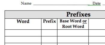 Suffix & Prefix Study