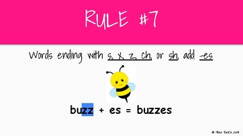 Suffix Rules Lesson and Activities l Wilson & OG aligned