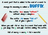 Suffix Rules Poster -less & -ful