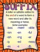 Suffix Set {Anchor Chart, Game, Worksheets}