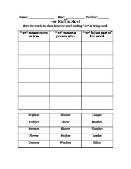 Suffix Sort Assessment Printable!