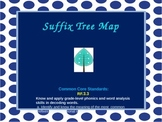Suffix Tree Map