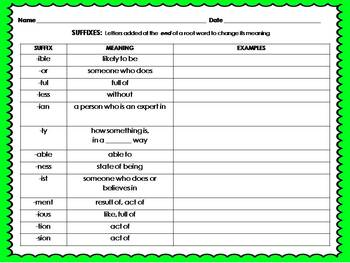 Suffix and their Meanings with spaces for examples
