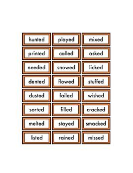 Suffix -ed Sounds