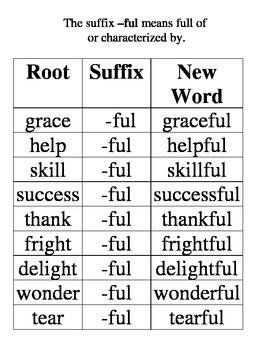 Suffix -ful