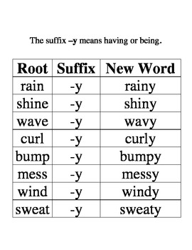 Suffix -y