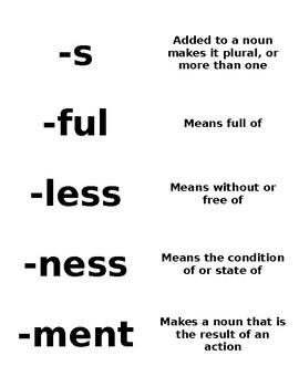 Suffix Flashcards